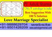 Great astrologers in india | best astrologer in world | best indian astrologer