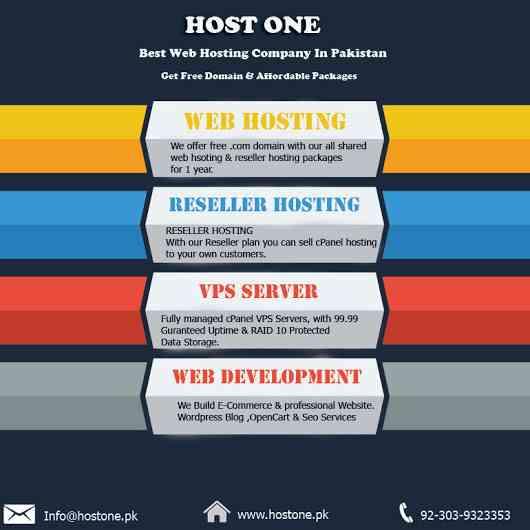 Best Web Hosting in Lahore || Cheap Web Hosting In Lahore Pakistan