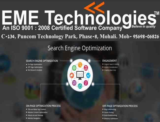 Digital Marketing Course In Mohali