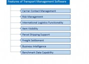 Features of transport management software