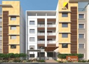 Buy best appartment in bangalore