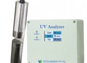 Leading manufacturers of water analyzer
