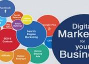 Digital marketing agency in hyderabad - iq wave