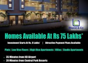 Commercial properties sohna road / 7042367079