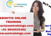 Abinitio training in hyderabad,india,usa,uk