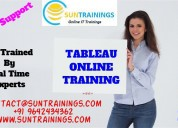 .NET MVC training/.NET MVC online training