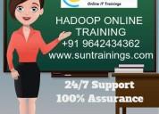 Hadoop online training in bengalore,india.