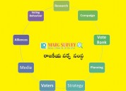 Famous political survey company in andhra pradesh