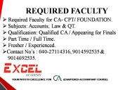 Immediate requirement for faculty.