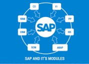 Sap hybris training in bangalore