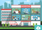 Benefits of implementing a hospital management sys