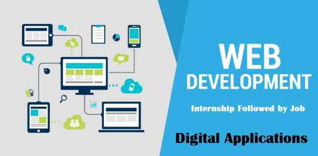 Website Developers Required in Digital Application