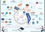 Online shopping script - digital wallet clone