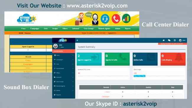 Best Dialer Services provide by asterisk2voip tech
