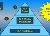 Nlp training in thane,mumbai,navimumbai