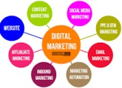 Digital marketing training in ameerpet | hyderabad
