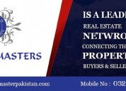 Lahore real estate buying and selling property in