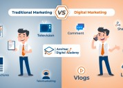 Digital marketing training in amritsar