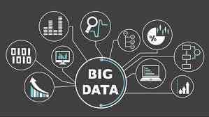 Learn Big Data Hadoop training in Mumbai