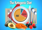 The truth | about the | ketogenic diet!