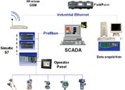 plc scada automation training in pcmc