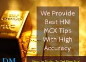 Hni future tips – sure shot calls | dynamic money