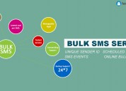 Bulk sms | low cost instant delivery promotional