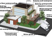 All kinds of waterproofing solution