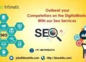 Bluezinfomatic is a leading seo service in tirupur