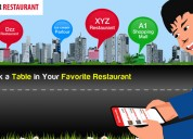 Restaurant reservation app for andro | br softech