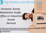 Customs Clearance Services Coimbatore