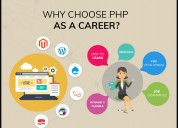 Choosing the right php live training program!