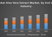 Global aloe vera extract market