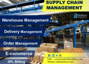 E-commerce software solution