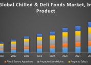 Global chilled and deli foods market