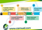 Nidhi company registration by camwel solution llp