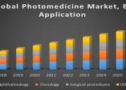 Global photomedicine market