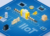Iiot solution provider company in india