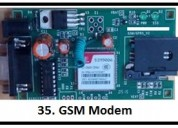 Gsm modem and project coordination