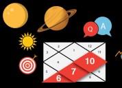 Genuine astrologer in hyderabad