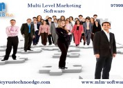 How can use mlm  software to create a successful b