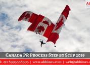Canada pr process step by step 2019