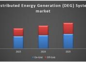Global distributed energy generation (deg) system