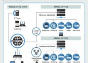 Core ip technology pvt ltd | noida