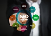 Entrant technologies is one of the best seo servic