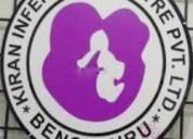 Kiran infertility center | best ivf & infertility