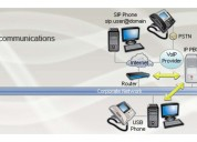 Coreip pvt ltd in hybrid communication in noida
