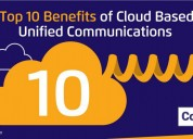 Service provider of unified communication in delhi