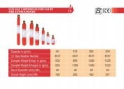 Co2 gas cartridges, fire noc, fire services,mumbai
