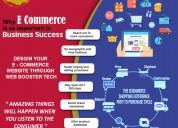 The best e-commerce website development company